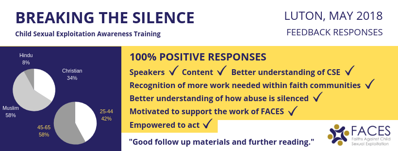 CSE awareness training feedback faces